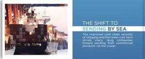 Boat Preparing to Ship Pharmaceuticals Across Ocean