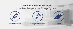 Common Applications of Ultra Low Temperature Storage System