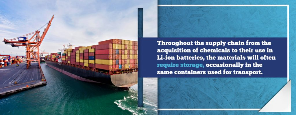 Lithium Ion Battery Material Supply Chain and Storage